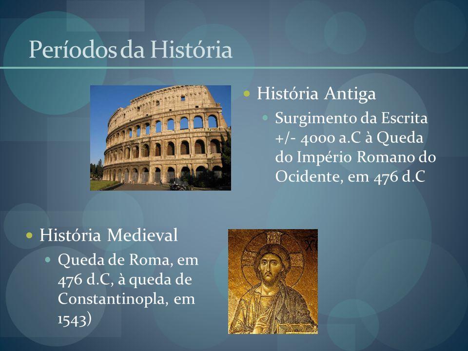 Períodos da História História Antiga História Medieval