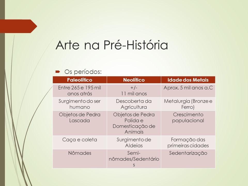 Arte na Pré-História Os períodos: Paleolítico Neolítico