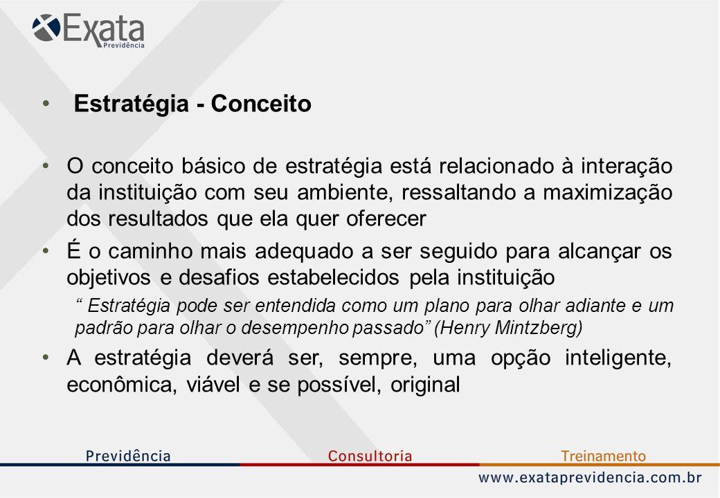 Estratégia - Conceito