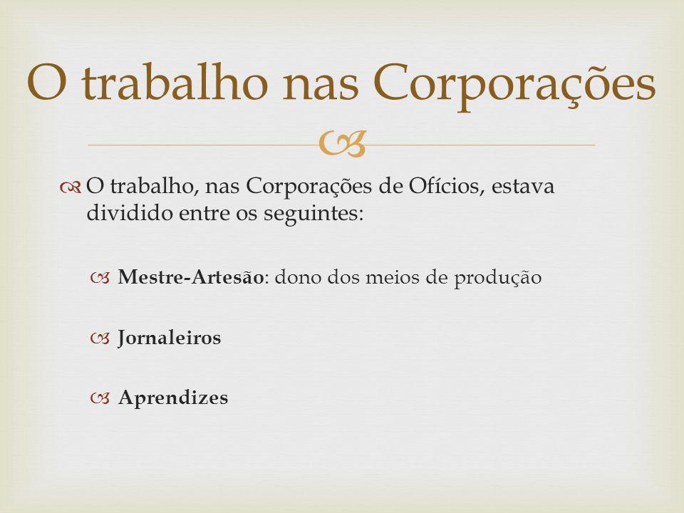 O trabalho nas Corporações