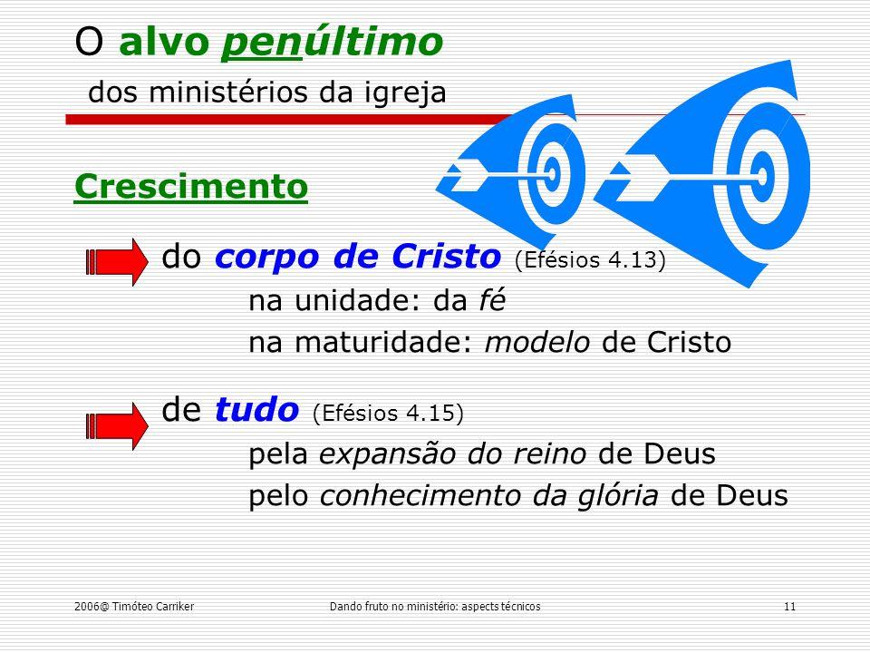 Dando fruto no ministério: aspects técnicos