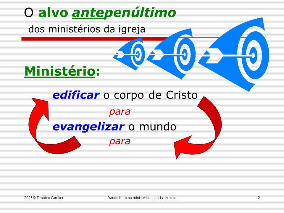 O alvo antepenúltimo dos ministérios da igreja