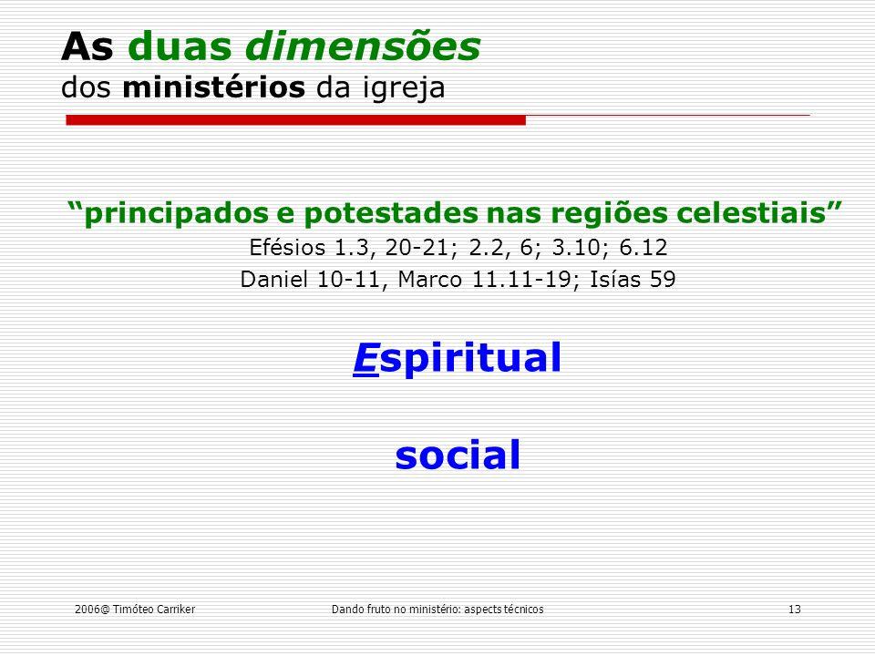 As duas dimensões dos ministérios da igreja