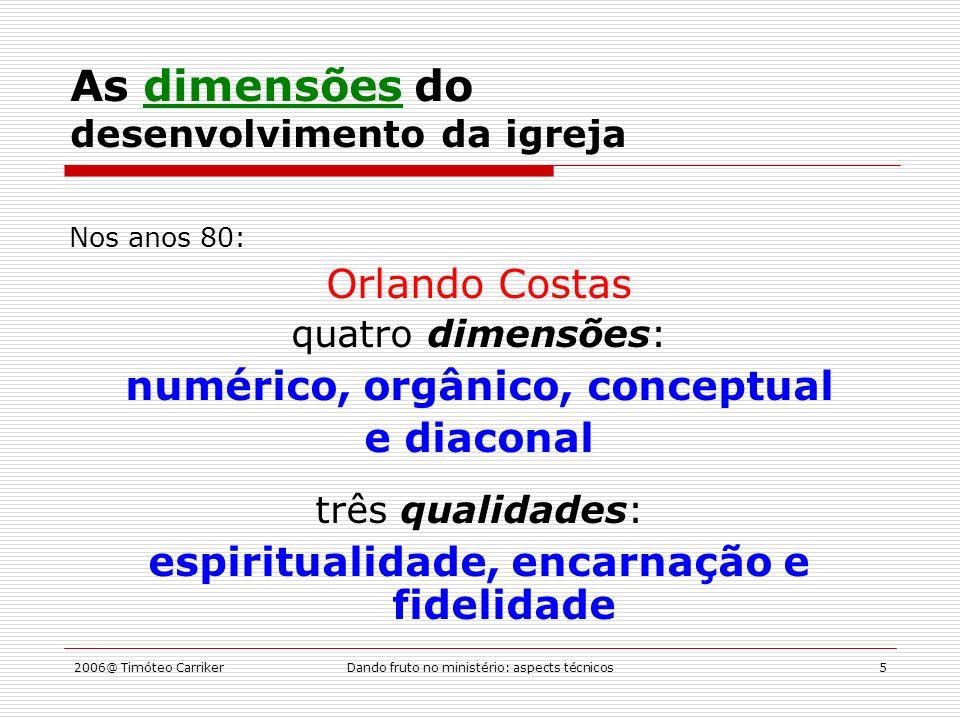 As dimensões do desenvolvimento da igreja
