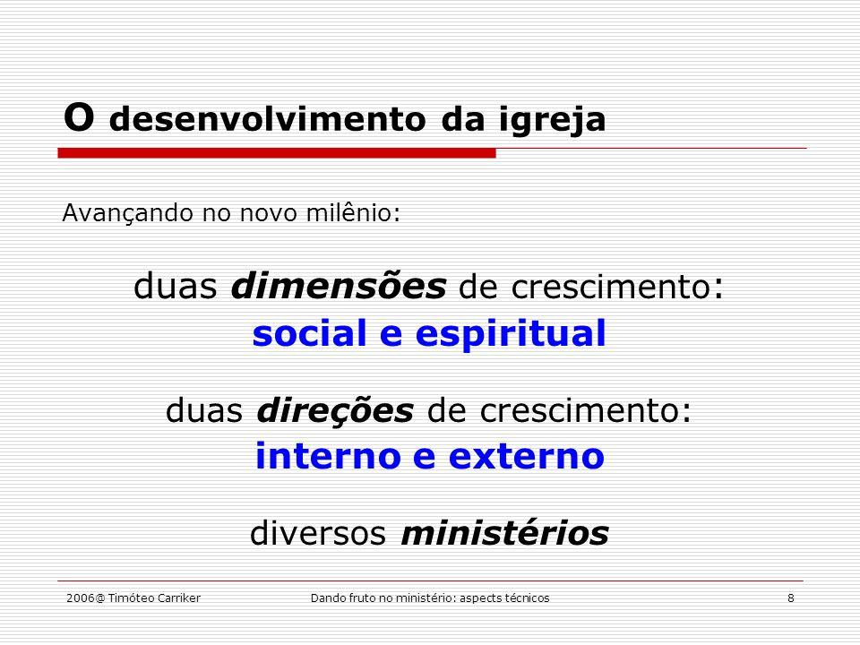 O desenvolvimento da igreja