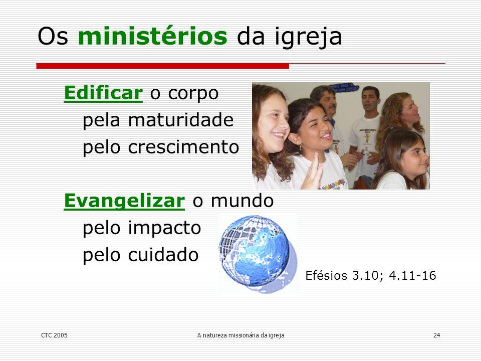 Os ministérios da igreja