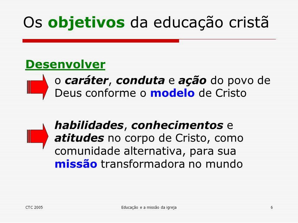 Os objetivos da educação cristã