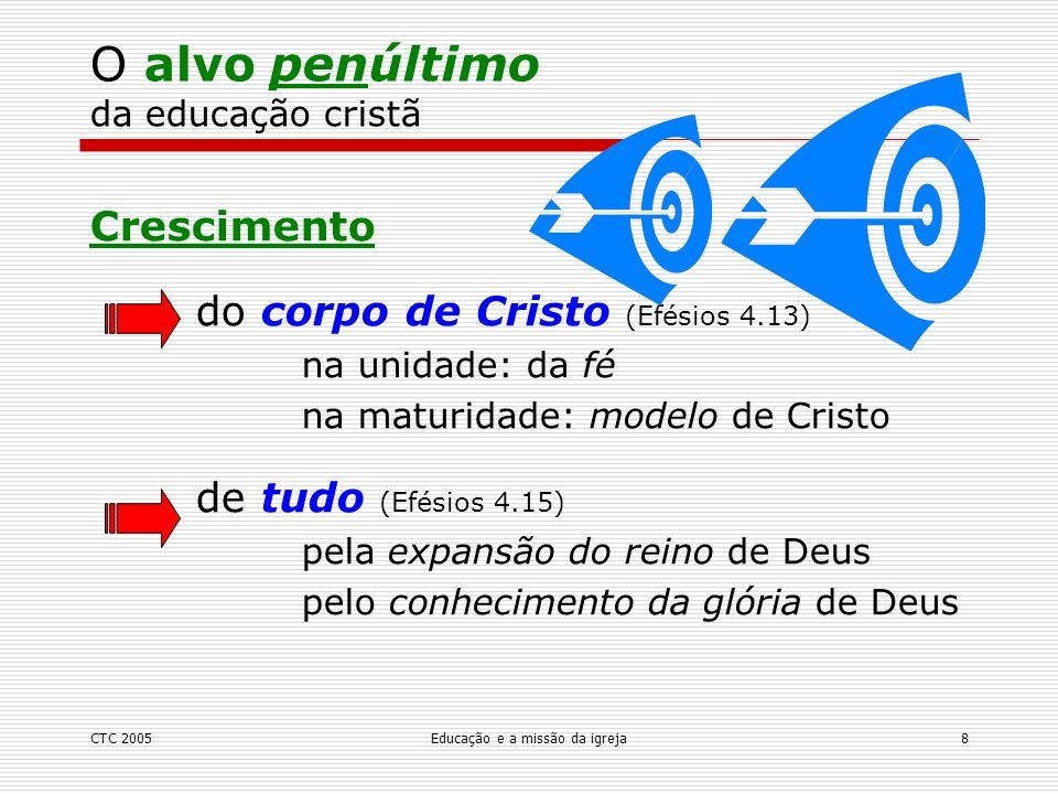Educação e a missão da igreja