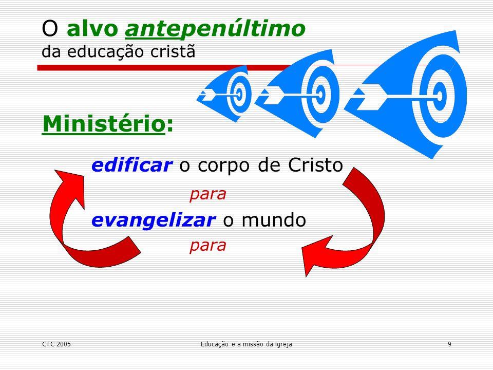 O alvo antepenúltimo da educação cristã