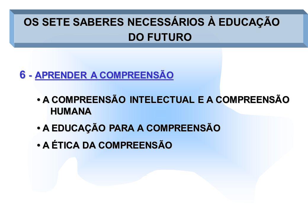 6 - APRENDER A COMPREENSÃO