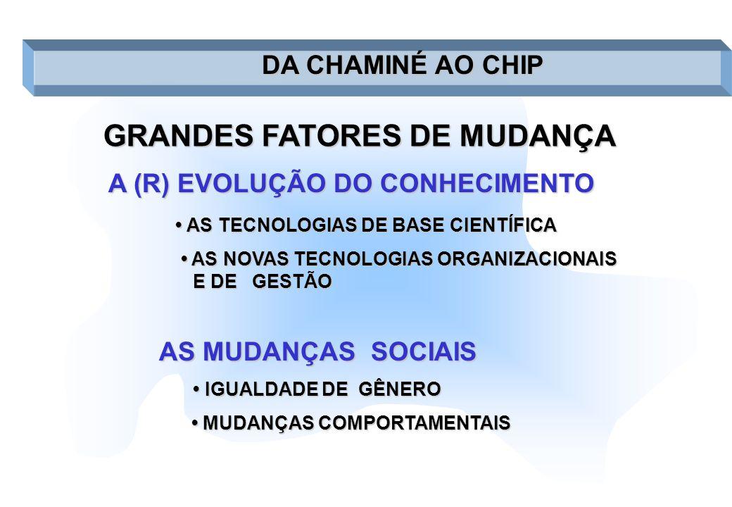 GRANDES FATORES DE MUDANÇA