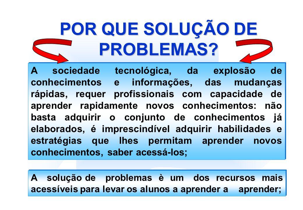 POR QUE SOLUÇÃO DE PROBLEMAS
