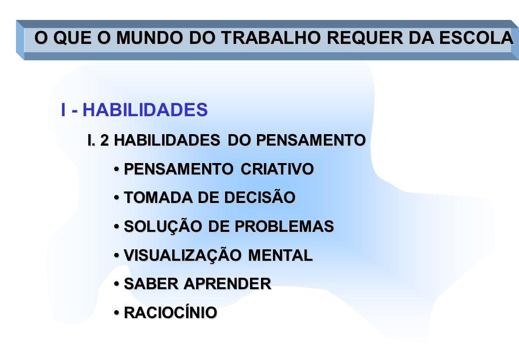 I - HABILIDADES O QUE O MUNDO DO TRABALHO REQUER DA ESCOLA