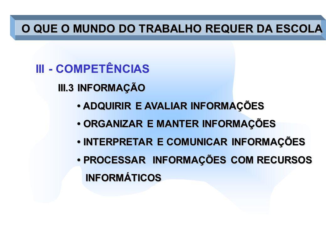 III - COMPETÊNCIAS O QUE O MUNDO DO TRABALHO REQUER DA ESCOLA