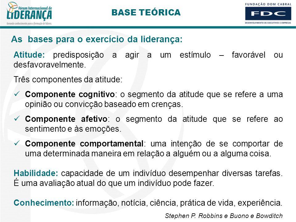 As bases para o exercício da liderança: