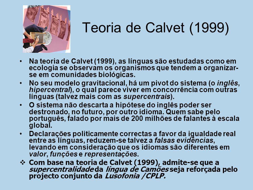 Teoria de Calvet (1999)