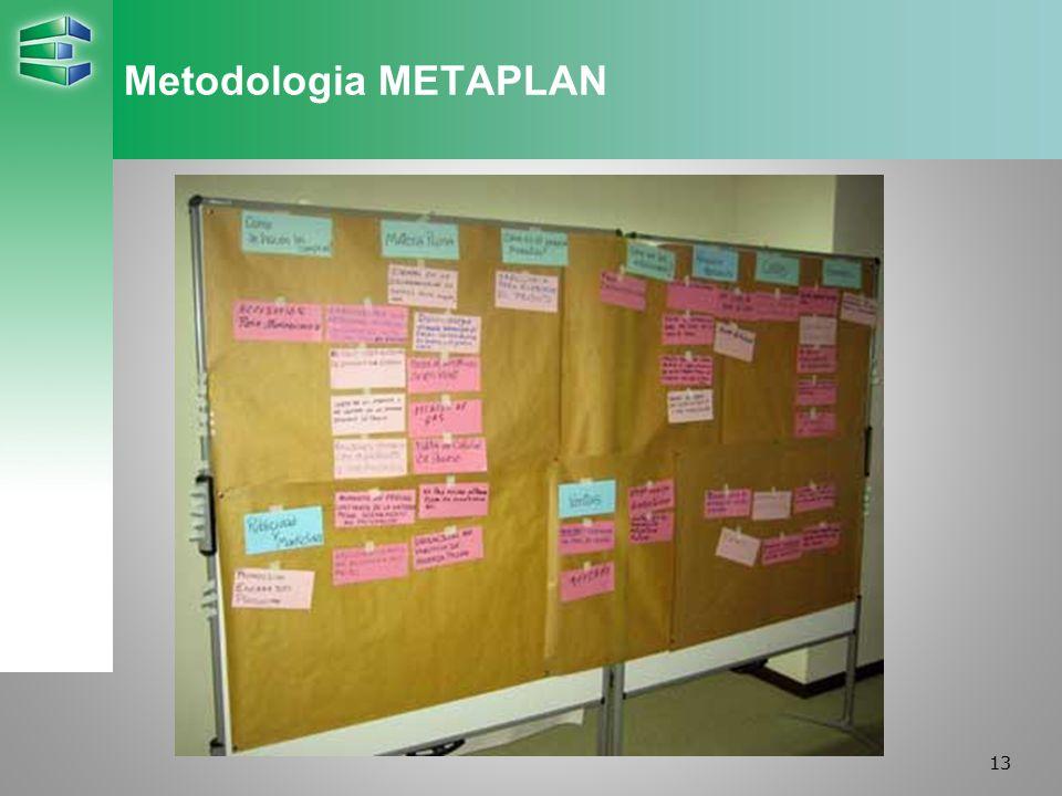 Metodologia METAPLAN