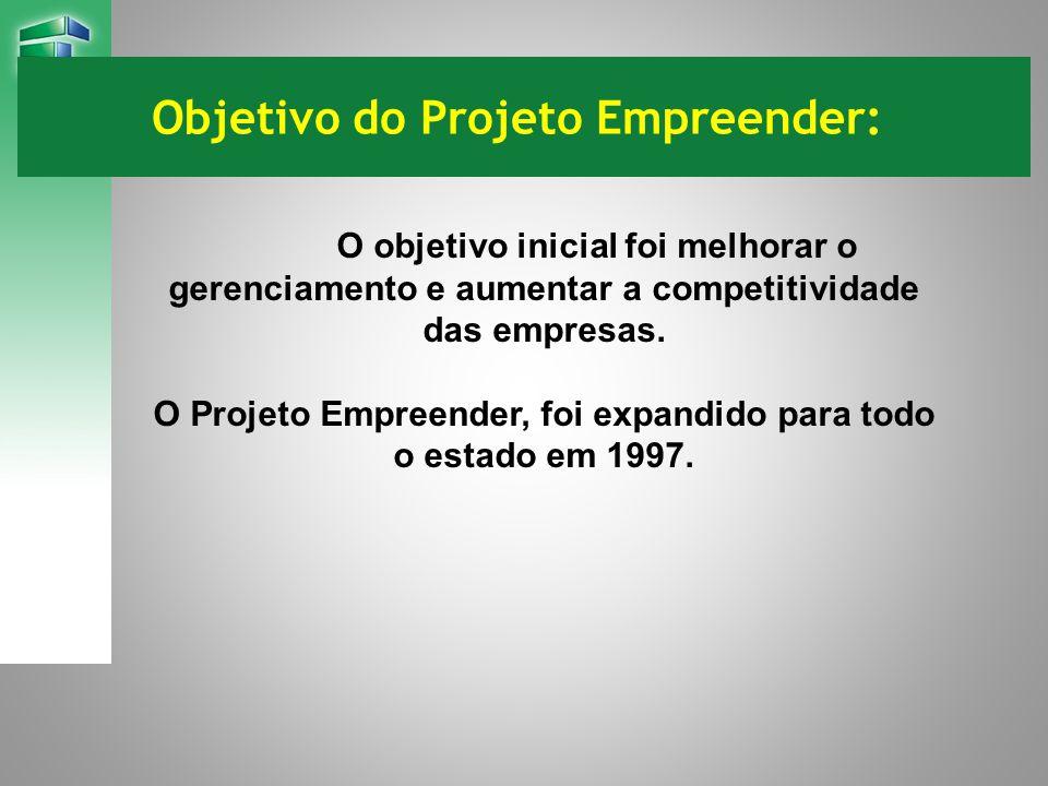 Objetivo do Projeto Empreender: