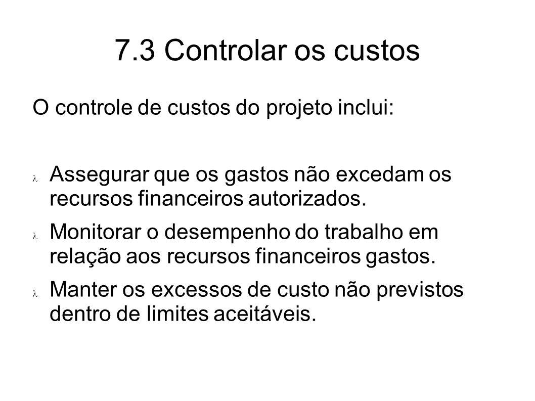 7.3 Controlar os custos O controle de custos do projeto inclui: