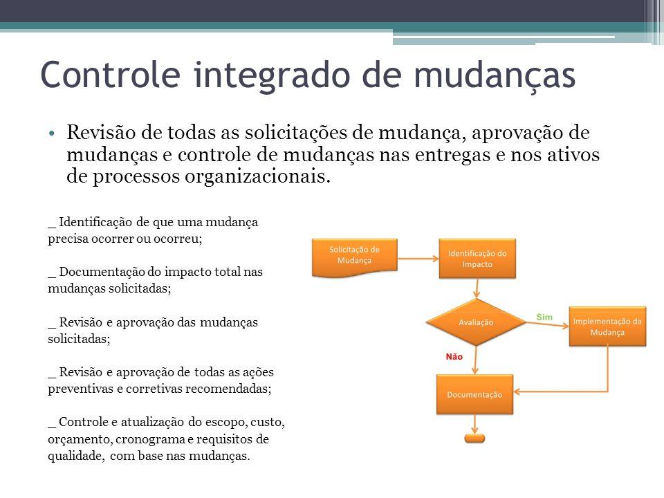 Controle integrado de mudanças