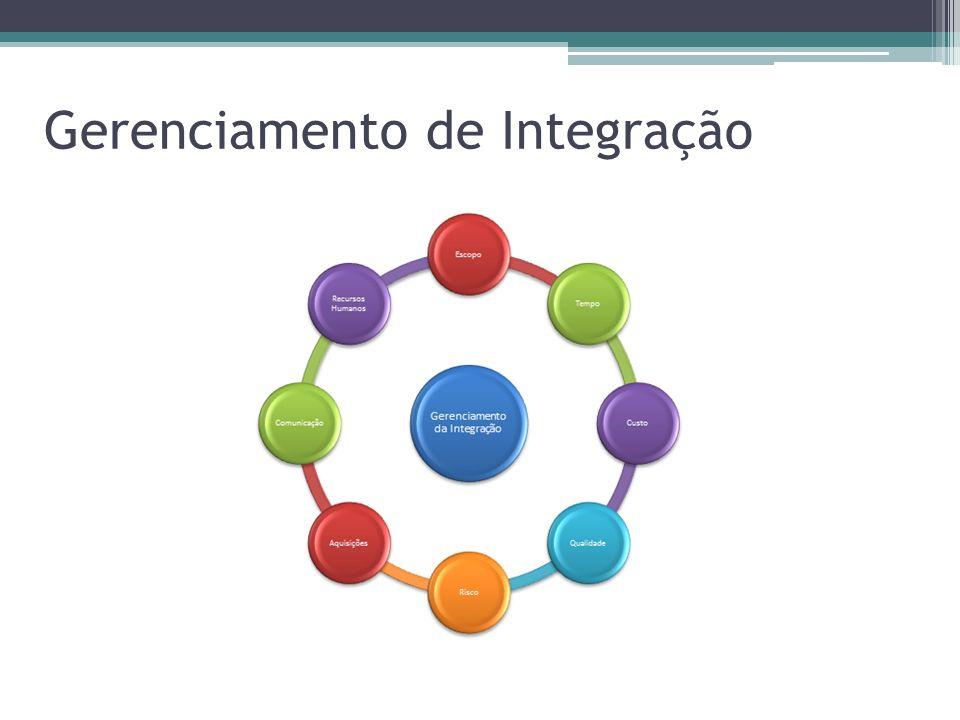 Gerenciamento de Integração