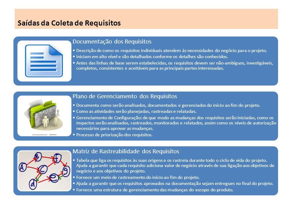 Saídas da Coleta de Requisitos