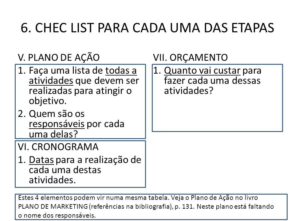 6. CHEC LIST PARA CADA UMA DAS ETAPAS