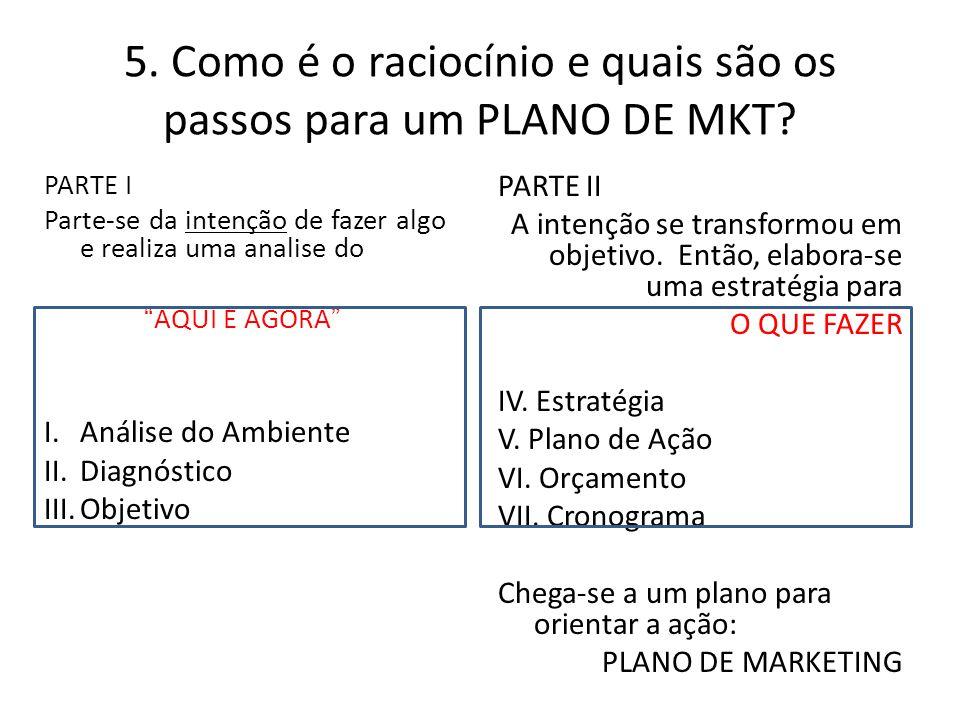 5. Como é o raciocínio e quais são os passos para um PLANO DE MKT