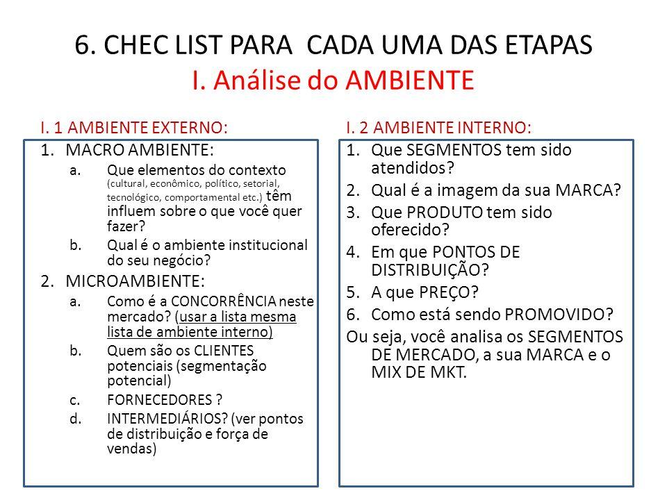 6. CHEC LIST PARA CADA UMA DAS ETAPAS I. Análise do AMBIENTE