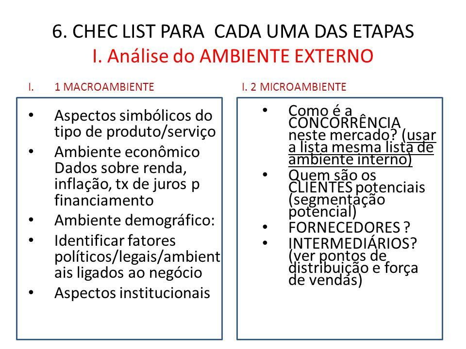 6. CHEC LIST PARA CADA UMA DAS ETAPAS I. Análise do AMBIENTE EXTERNO