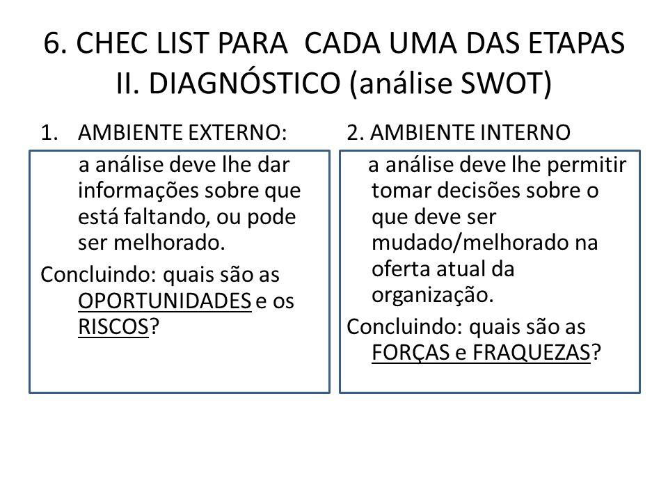 6. CHEC LIST PARA CADA UMA DAS ETAPAS II. DIAGNÓSTICO (análise SWOT)