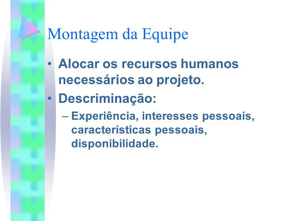 Montagem da Equipe Alocar os recursos humanos necessários ao projeto.