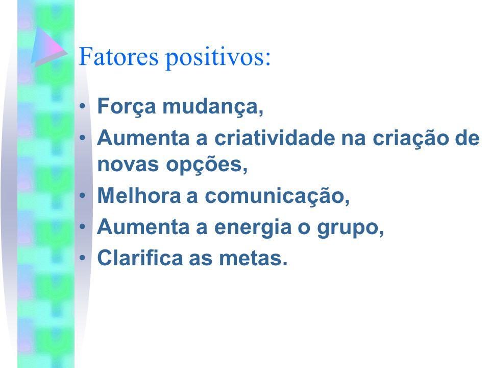 Fatores positivos: Força mudança,