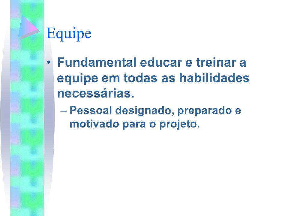 Equipe Fundamental educar e treinar a equipe em todas as habilidades necessárias.