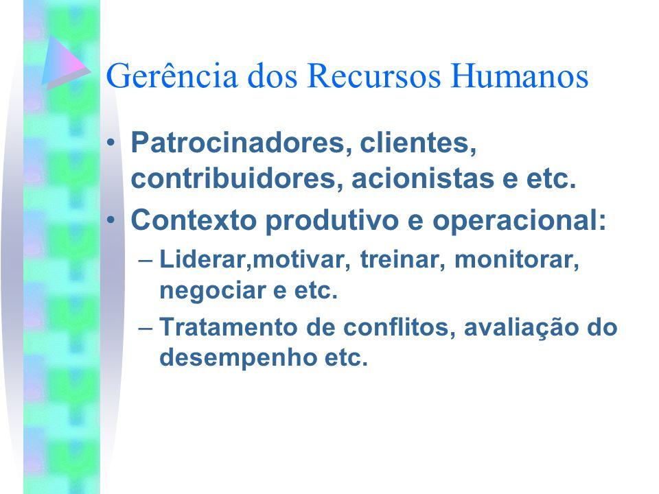 Gerência dos Recursos Humanos