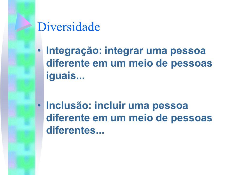 Diversidade Integração: integrar uma pessoa diferente em um meio de pessoas iguais...