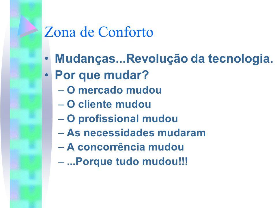 Zona de Conforto Mudanças...Revolução da tecnologia. Por que mudar