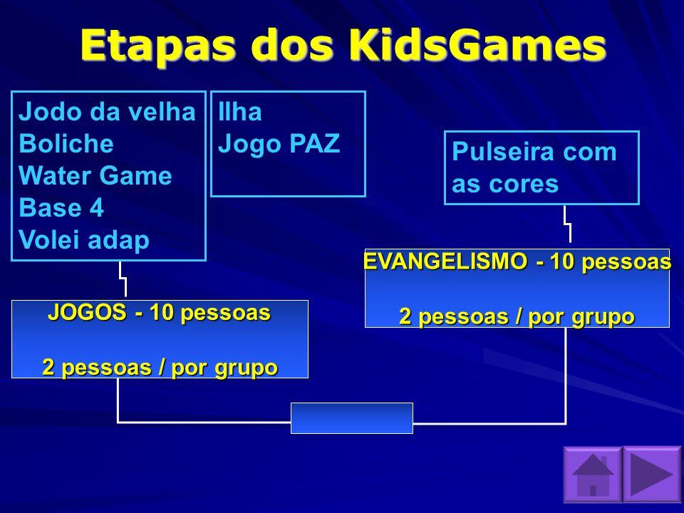 Etapas dos KidsGames Jodo da velha Boliche Water Game Base 4