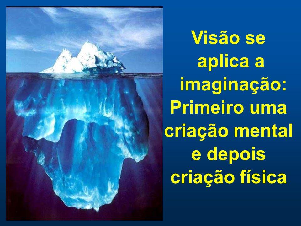 Visão se aplica a imaginação: Primeiro uma criação mental e depois criação física
