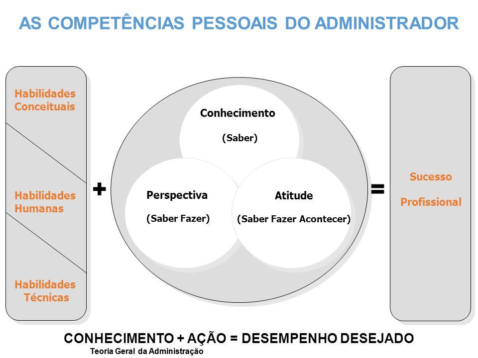 + = AS COMPETÊNCIAS PESSOAIS DO ADMINISTRADOR
