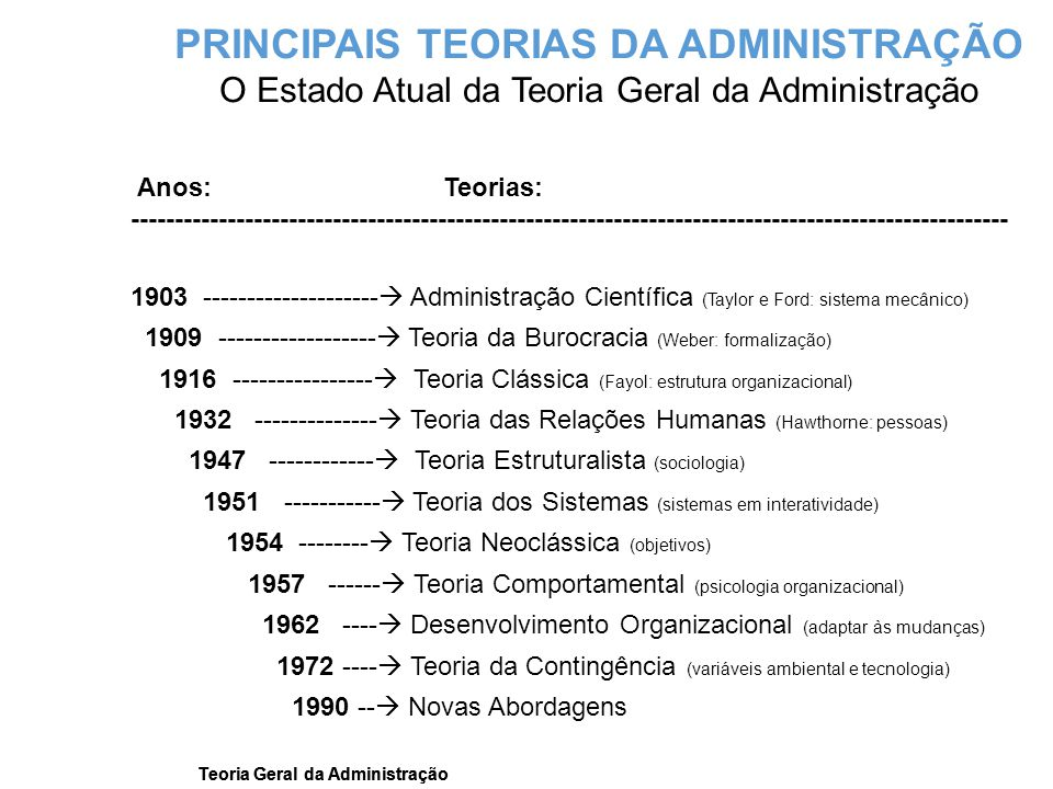 PRINCIPAIS TEORIAS DA ADMINISTRAÇÃO