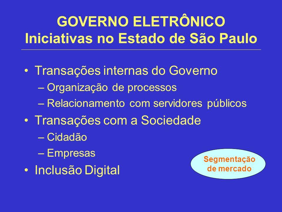 GOVERNO ELETRÔNICO Iniciativas no Estado de São Paulo