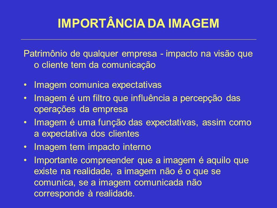 IMPORTÂNCIA DA IMAGEM Patrimônio de qualquer empresa - impacto na visão que o cliente tem da comunicação.