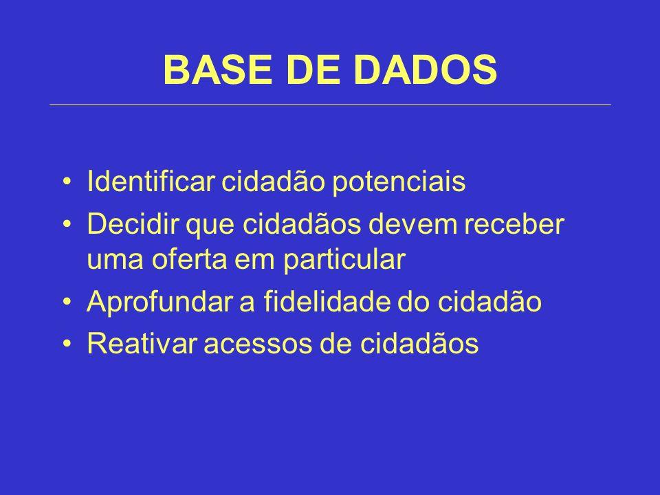 BASE DE DADOS Identificar cidadão potenciais