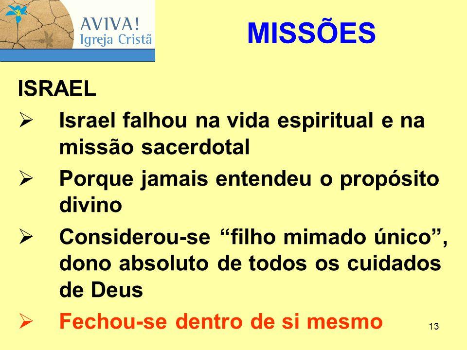 MISSÕES ISRAEL Israel falhou na vida espiritual e na missão sacerdotal
