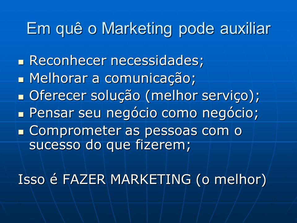 Em quê o Marketing pode auxiliar