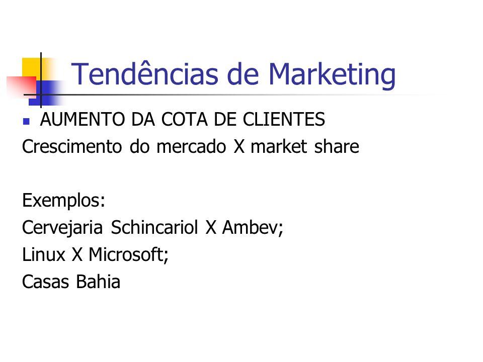 Tendências de Marketing