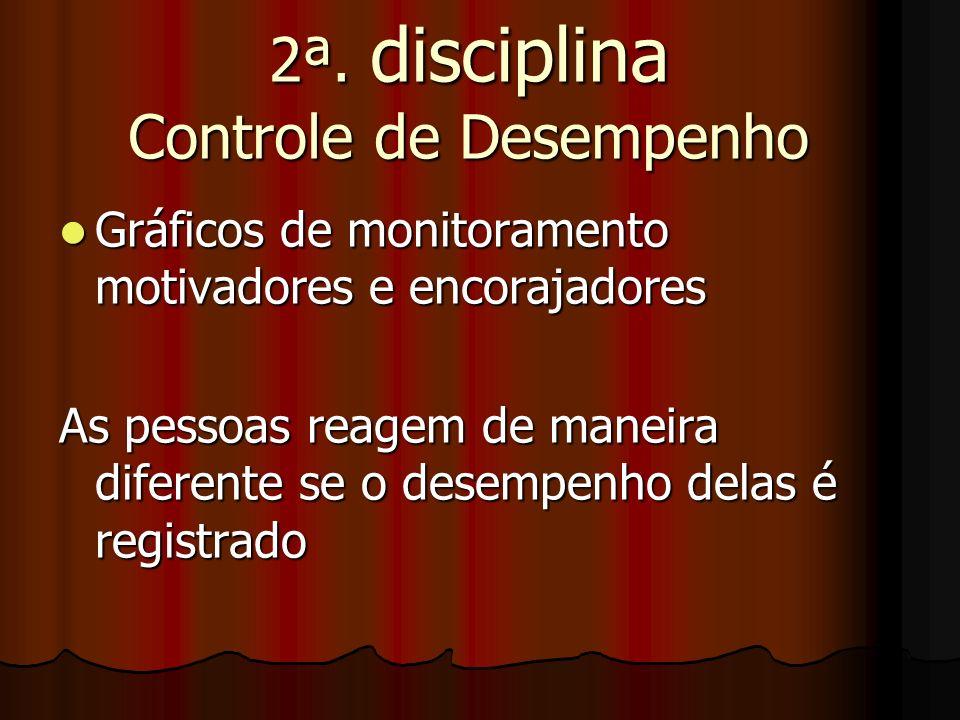 2ª. disciplina Controle de Desempenho