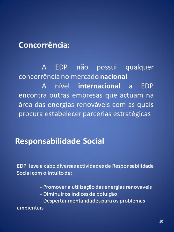 A EDP não possui qualquer concorrência no mercado nacional
