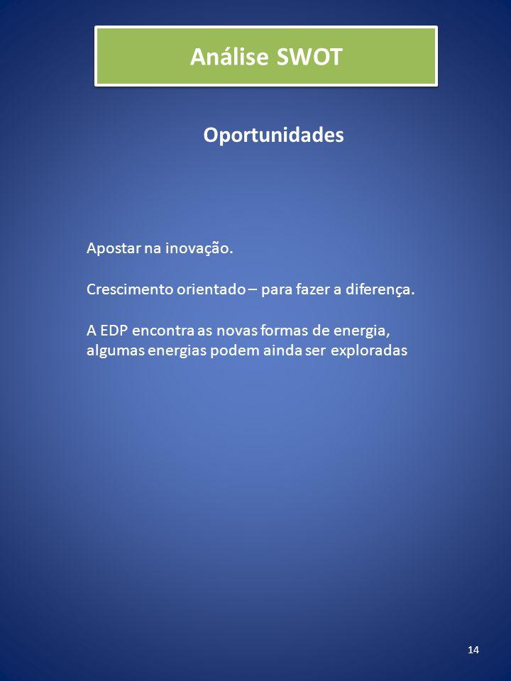 Análise SWOT Oportunidades Apostar na inovação.